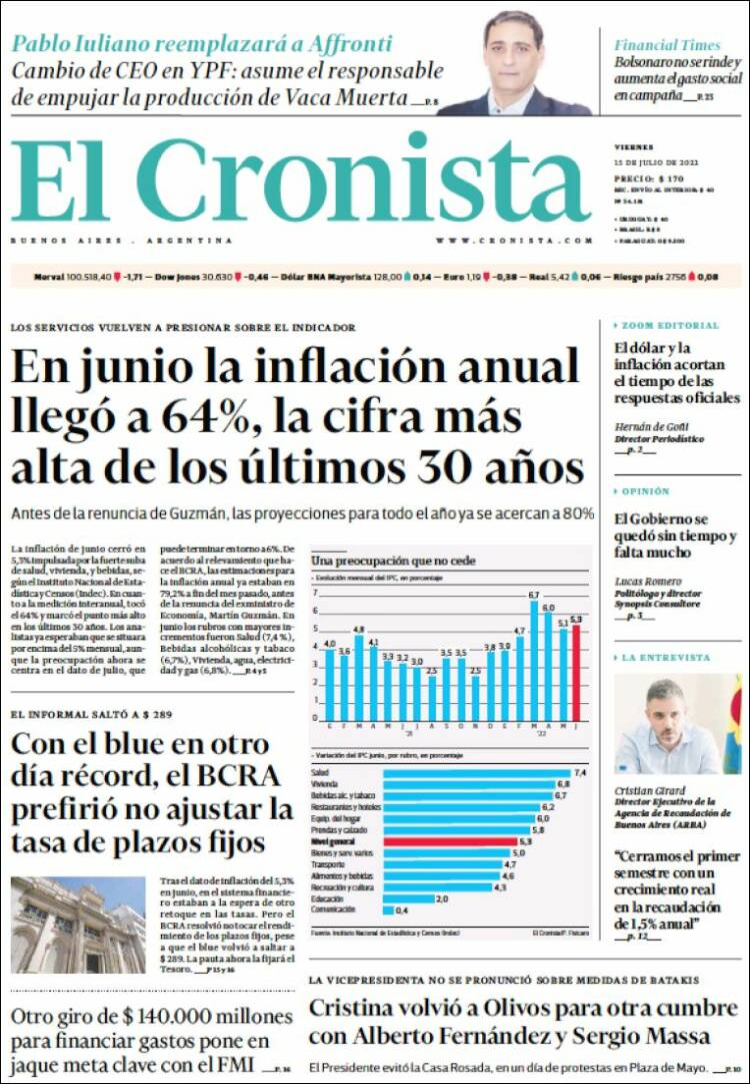 Tapa del diario El Cronista